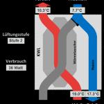 KWL_Bypass