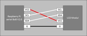 Anschlussplan I²C LCD Modul an Raspberry Pi