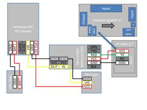 Verkabelung MinimOSD am HK APM 2.7