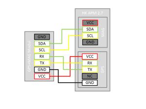 u-blox NEO-M8N GPS + HMC5983 Compass am APM 2.7 - Verkabelung