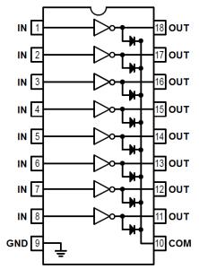 Relais am Loxone Analogausgang mit ULN2804 - Pinbelegung