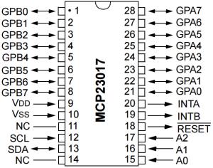 MCP23017 I2C IO Port Expander - Pinbelegung