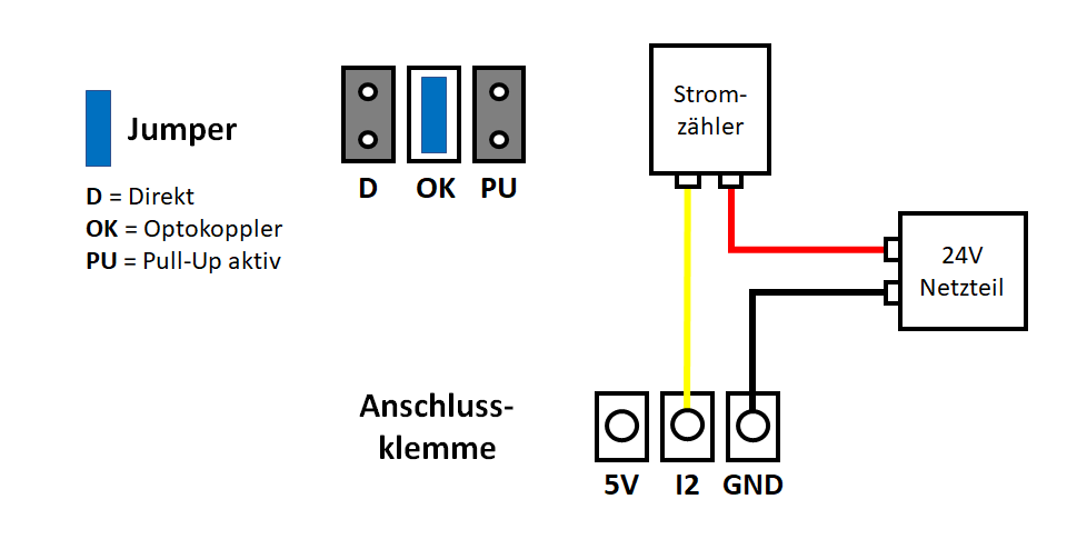 I2C Impuls Counter Modul - Anschluss Stromzähler