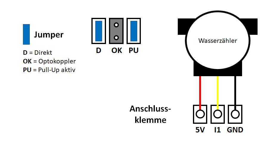 I2C Impuls Counter Modul - Anschluss Wasserzähler
